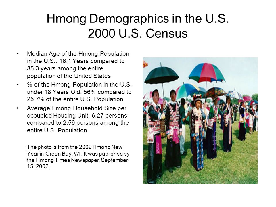 Hmong Demographics in the U.S. 2000 U.S. Census