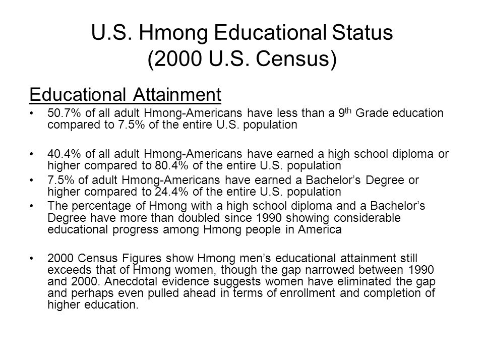 U.S. Hmong Educational Status (2000 U.S. Census)