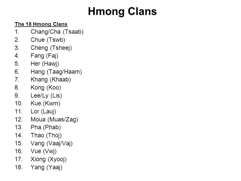 Hmong Clans Chang/Cha (Tsaab) Chue (Tswb) Cheng (Tsheej) Fang (Faj)