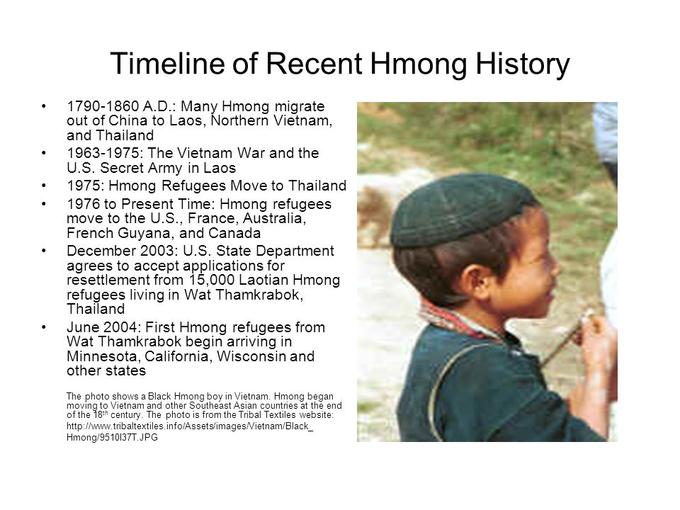 Timeline of Recent Hmong History
