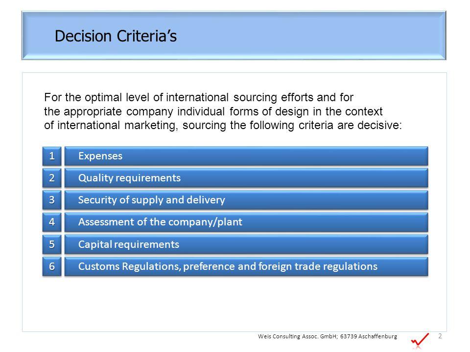 Decision Criteria's