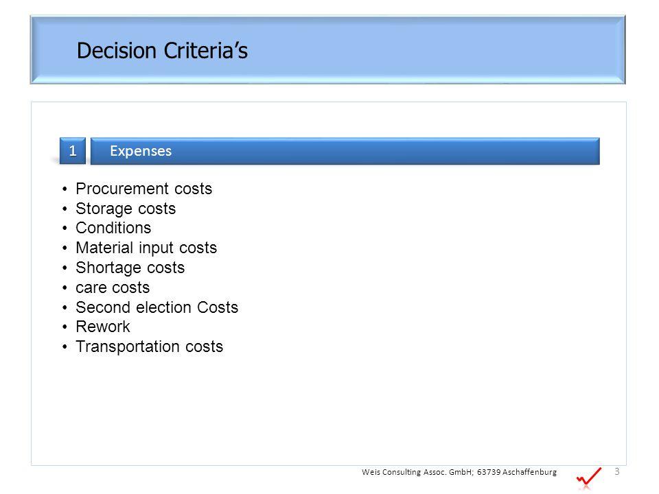 Decision Criteria's 1 Expenses Procurement costs Storage costs