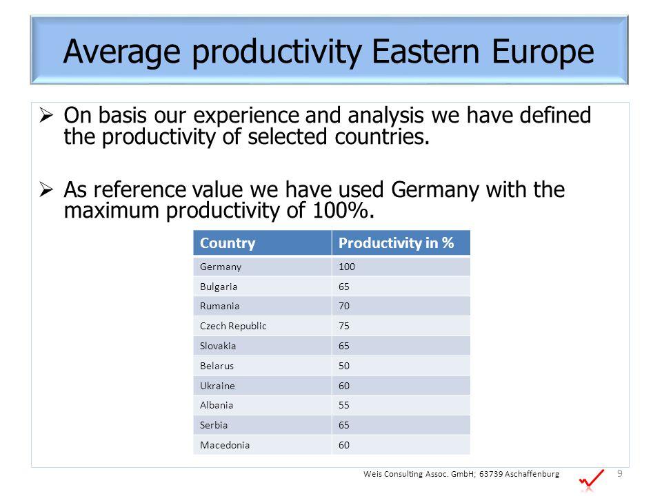 Average productivity Eastern Europe