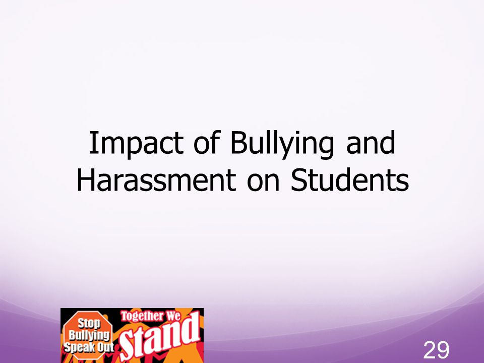 Impact of Bullying and Harassment on Students