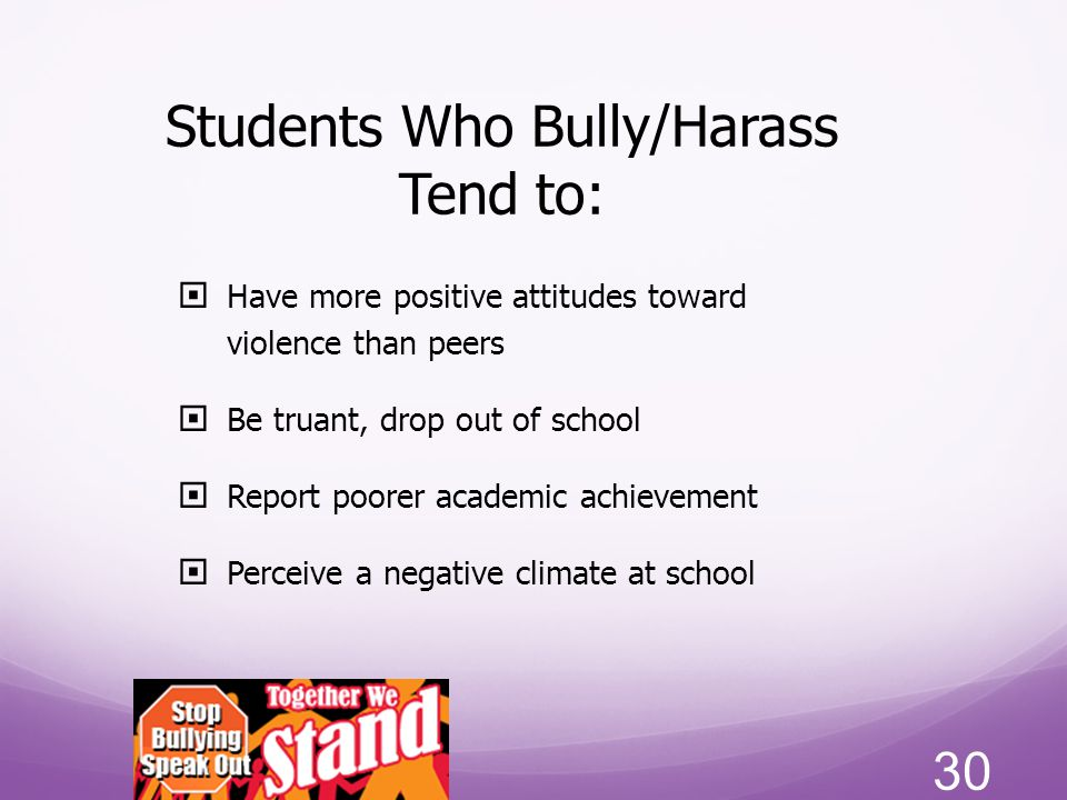 Students Who Bully/Harass Tend to:
