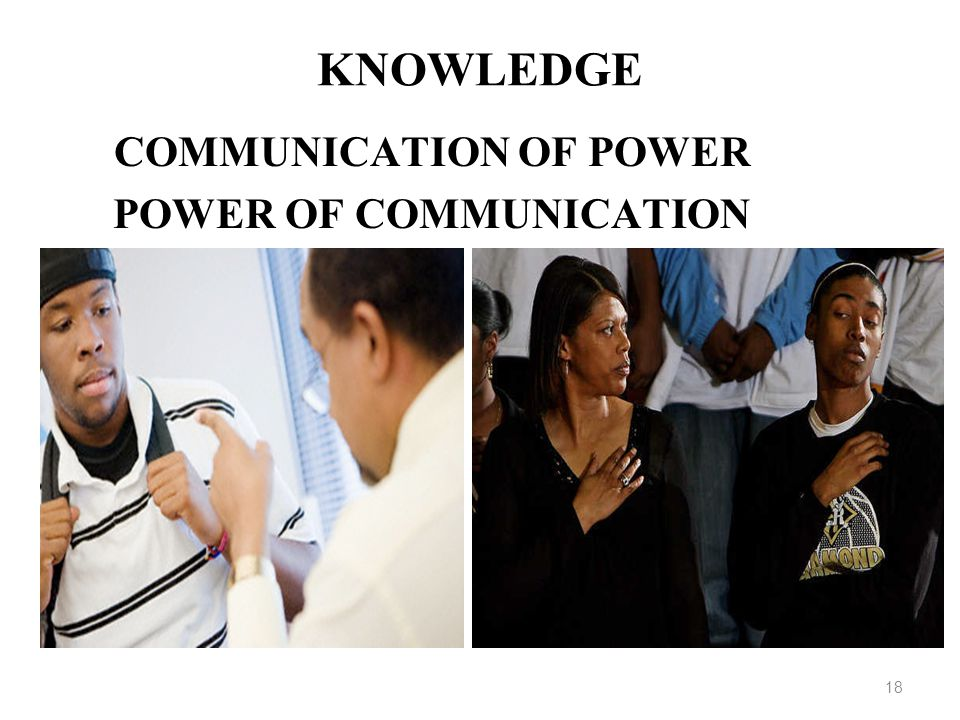 COMMUNICATION OF POWER POWER OF COMMUNICATION