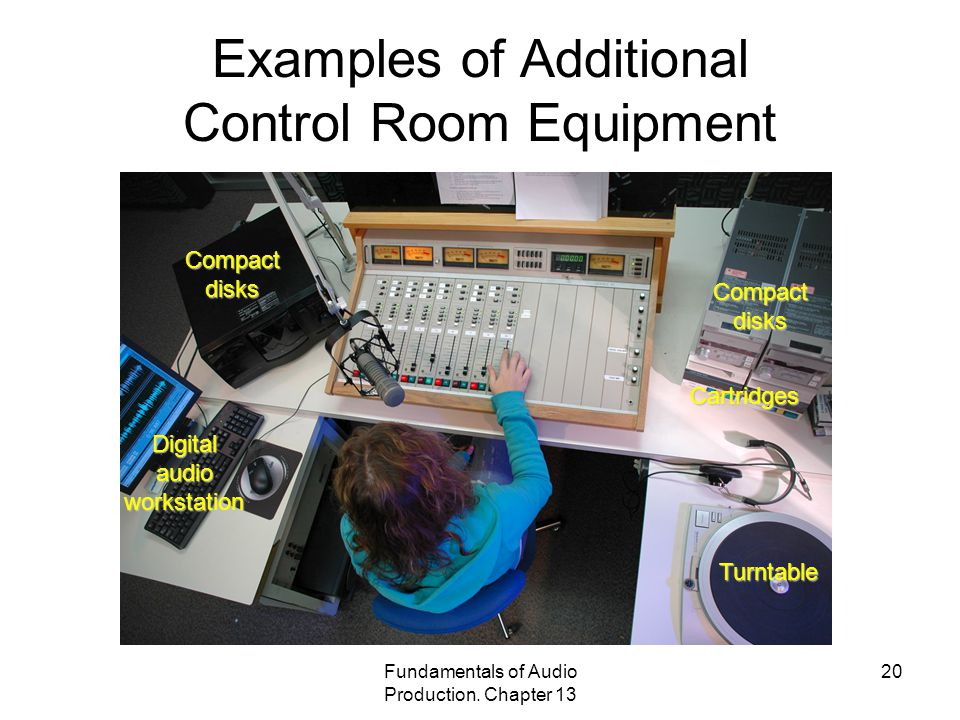 Examples of Additional Control Room Equipment
