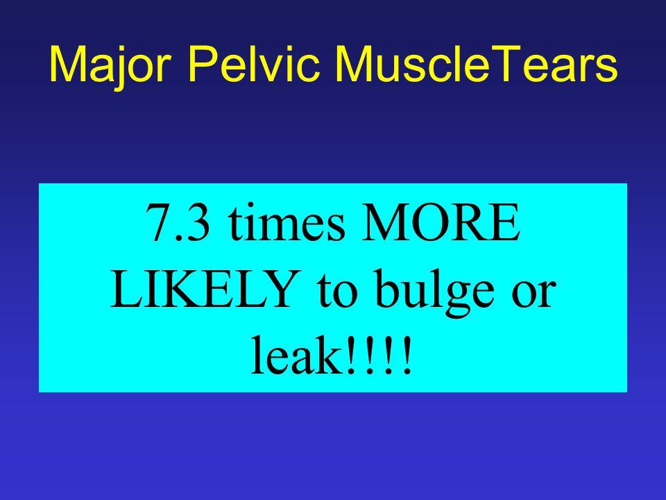 Major Pelvic MuscleTears