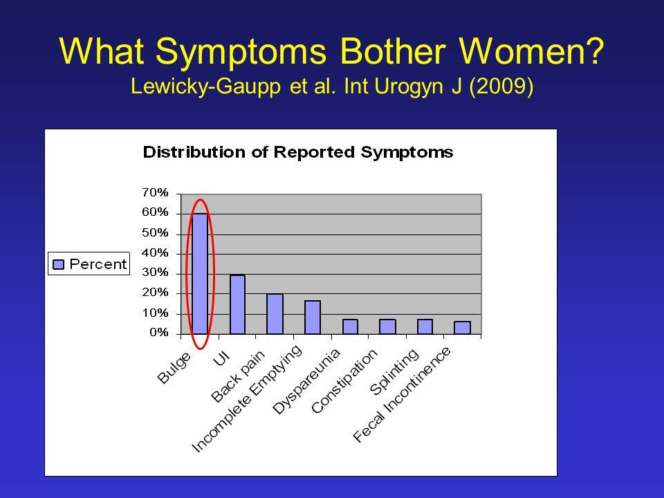 What Symptoms Bother Women Lewicky-Gaupp et al. Int Urogyn J (2009)
