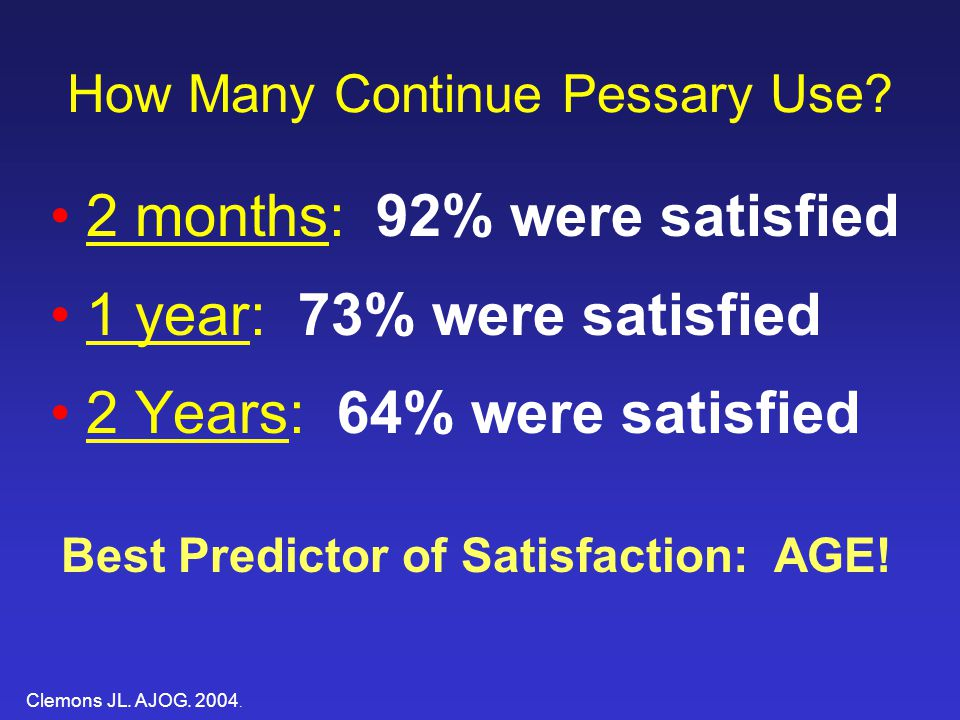 How Many Continue Pessary Use