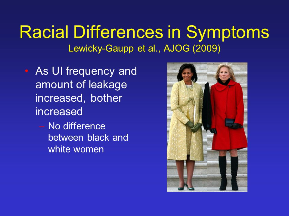 Racial Differences in Symptoms Lewicky-Gaupp et al., AJOG (2009)