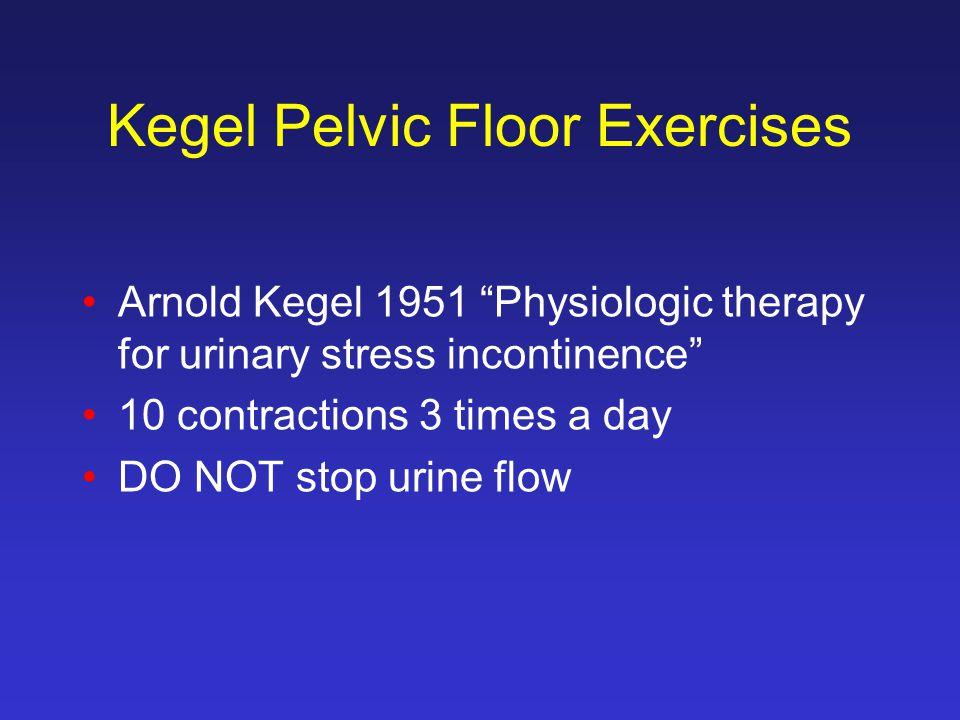 Pelvic Floor Contractions Video Below The Belt You And