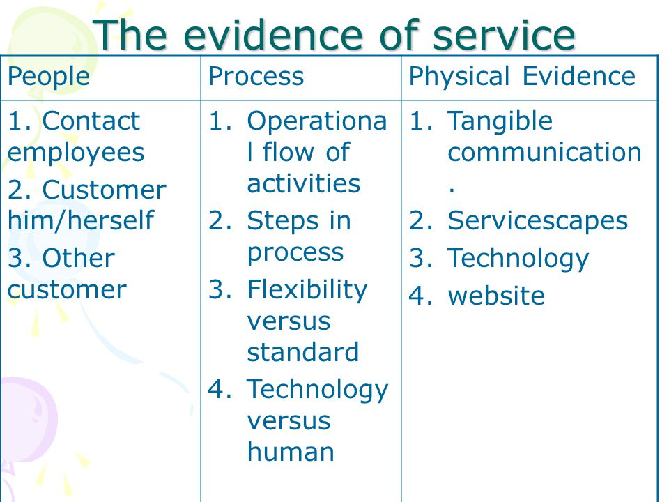 The evidence of service