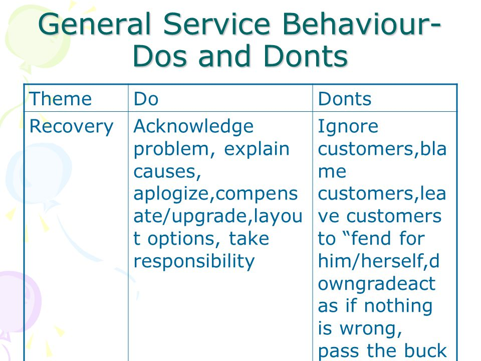 General Service Behaviour-Dos and Donts
