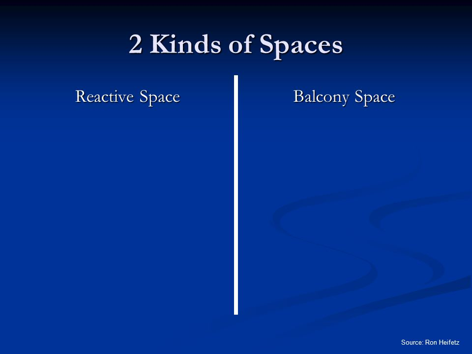 2 Kinds of Spaces Reactive Space Balcony Space 18 18