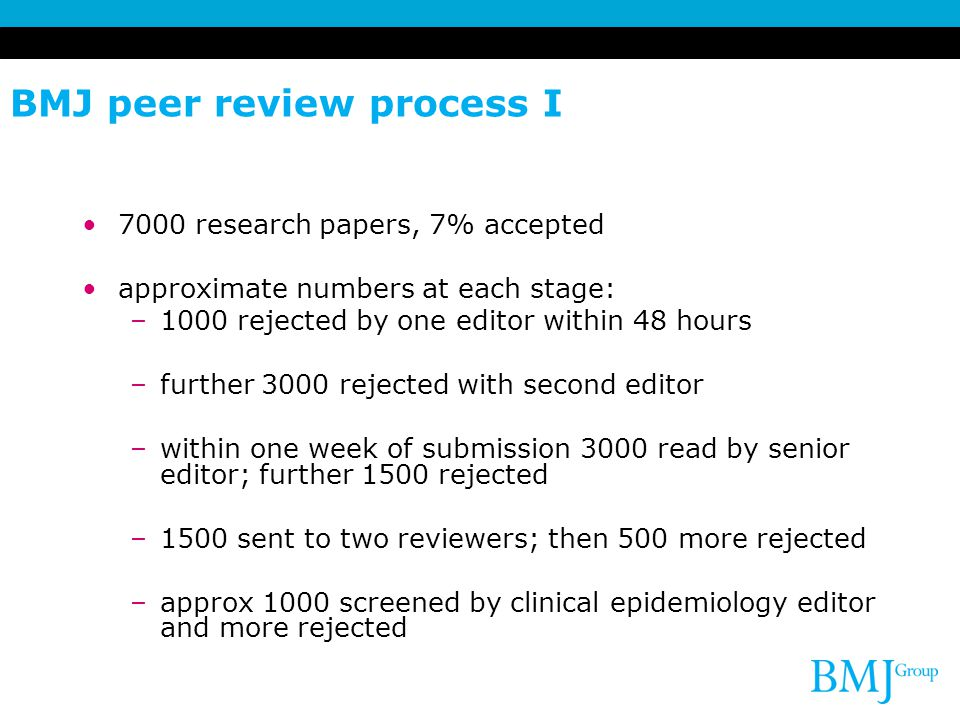 BMJ peer review process I