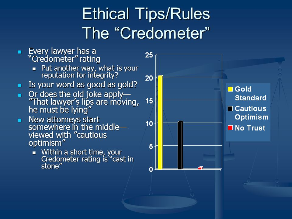 Ethical Tips/Rules The Credometer