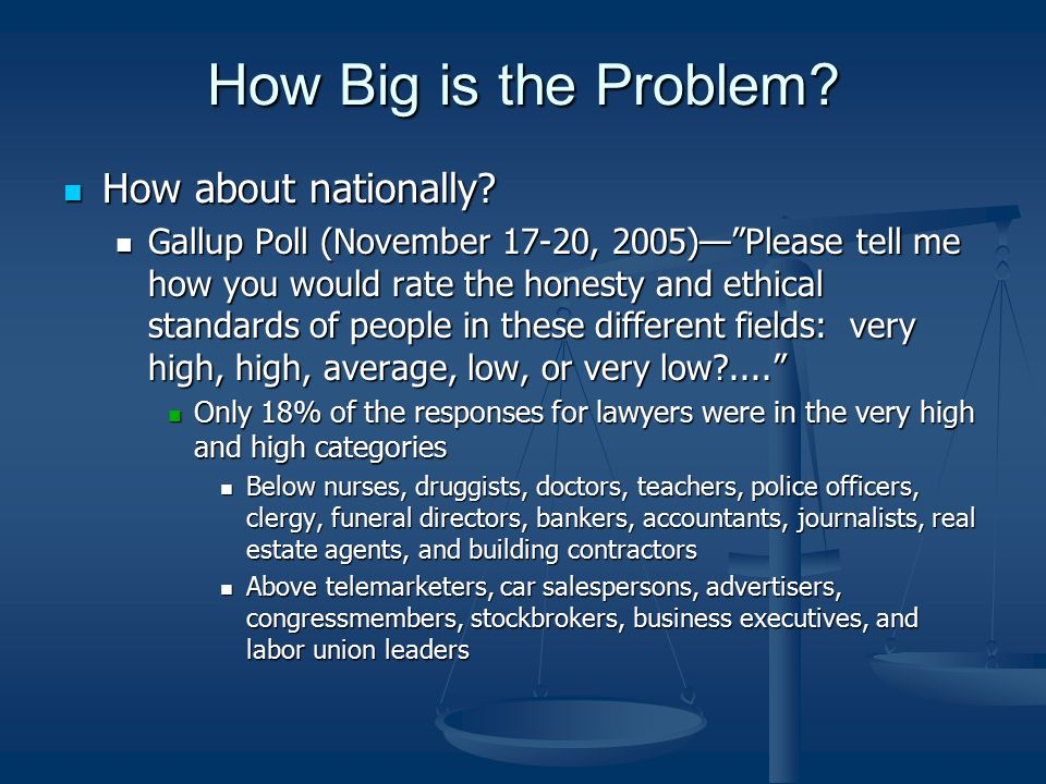 How Big is the Problem How about nationally