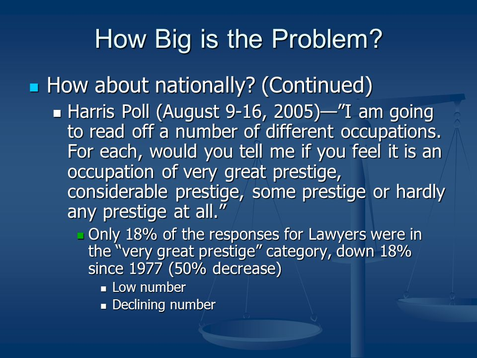 How Big is the Problem How about nationally (Continued)