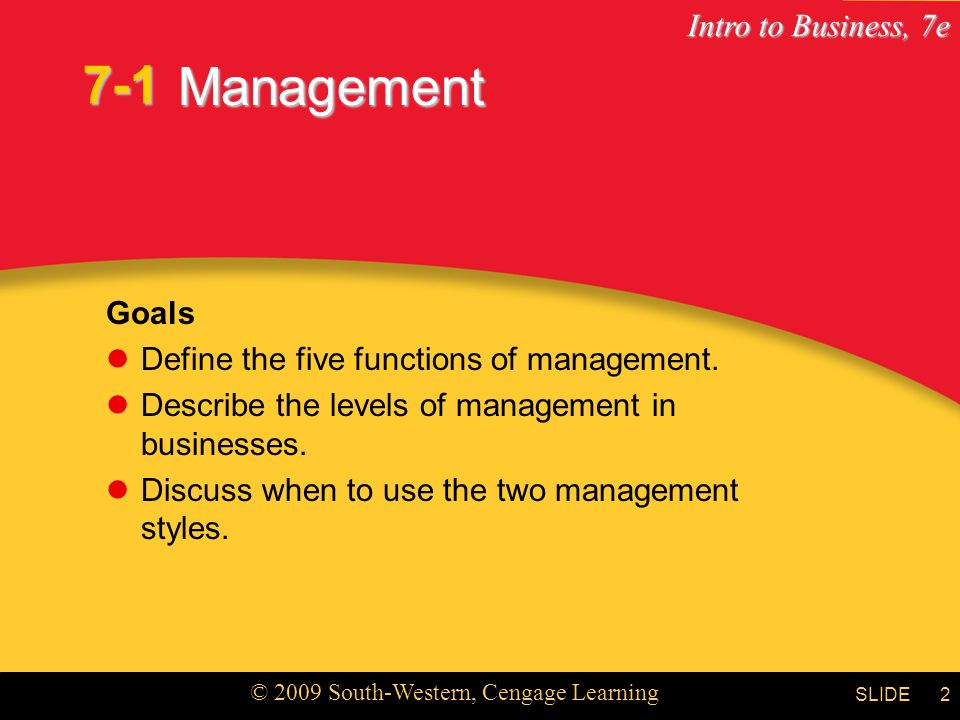 7-1 Management Goals Define the five functions of management.
