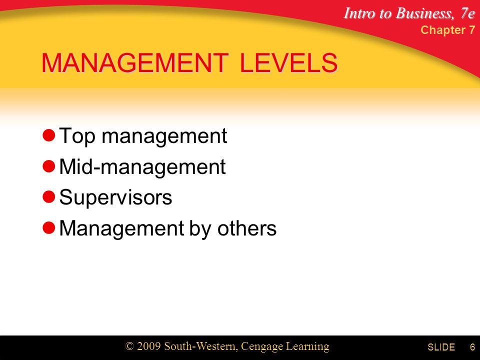 MANAGEMENT LEVELS Top management Mid-management Supervisors