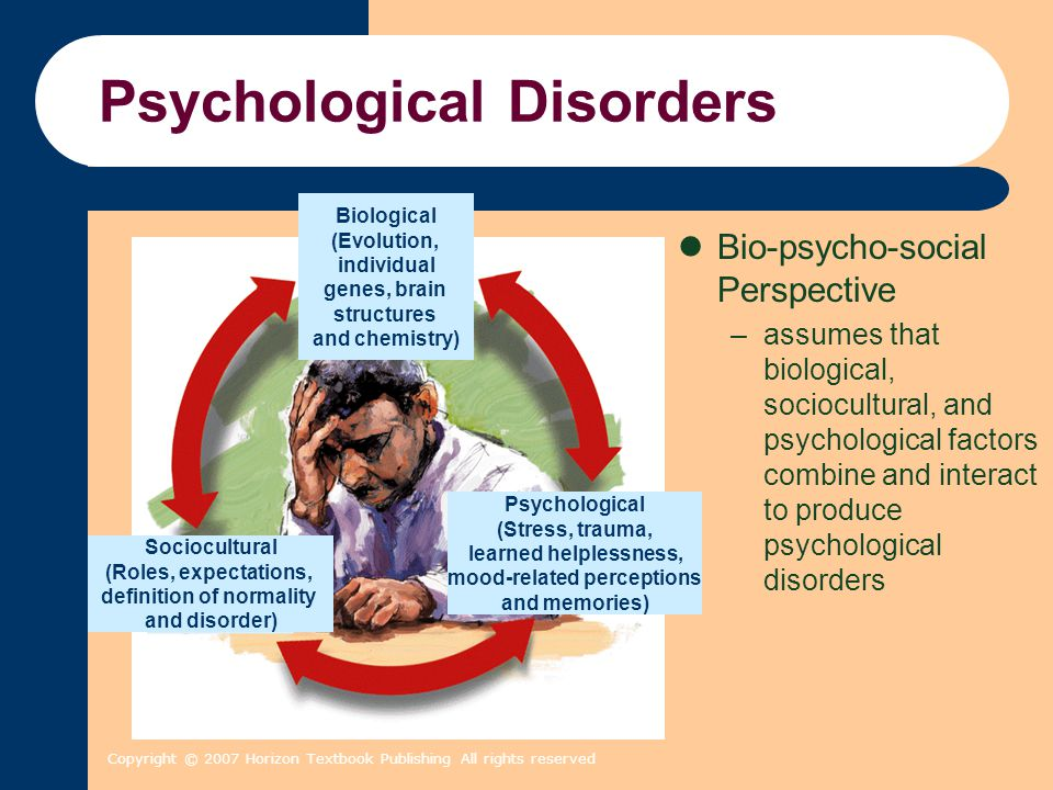 defining psychological disorders in a movie The following is a list of mental disorders as defined by the dsm and icd the diagnostic and statistical manual of mental disorders (dsm) is the american psychiatric association's standard reference for psychiatry which includes over 450 different definitions of mental disorders.