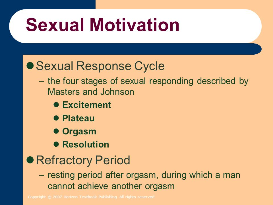 Sexual Motivation Sexual Response Cycle Refractory Period