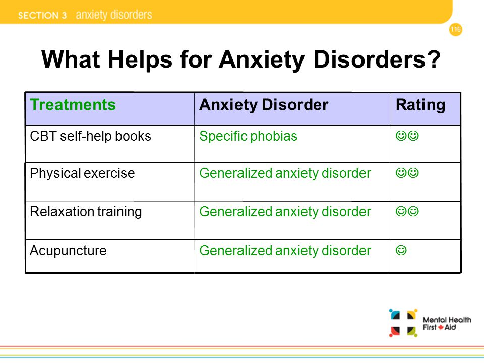 What Helps for Anxiety Disorders