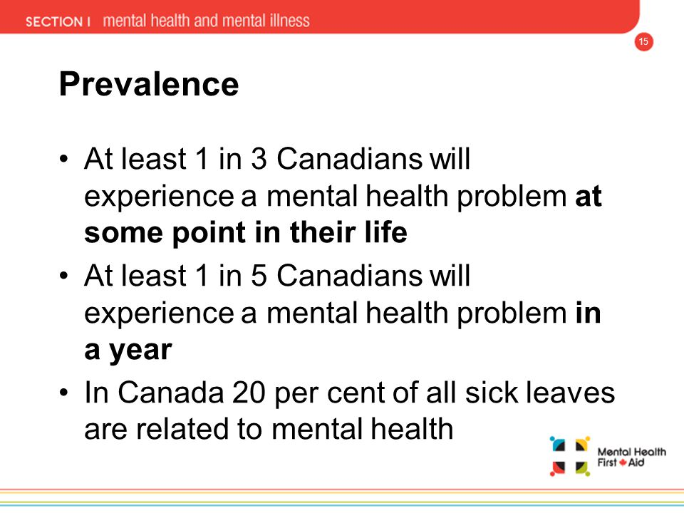 Prevalence At least 1 in 3 Canadians will experience a mental health problem at some point in their life.