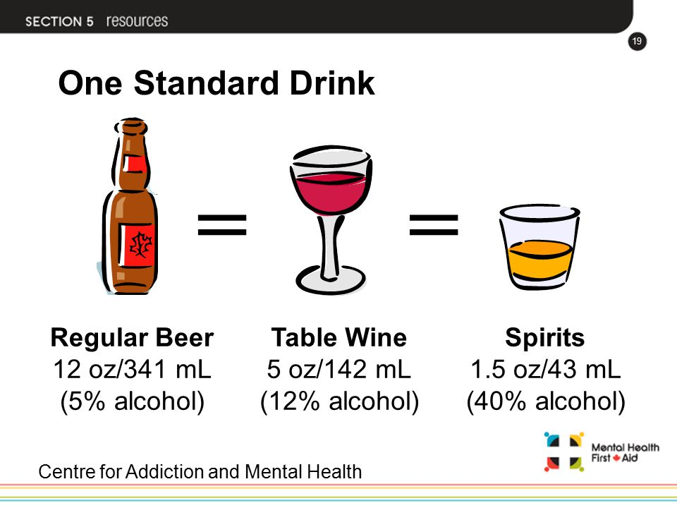 = One Standard Drink Table Wine 5 oz/142 mL (12% alcohol) Regular Beer