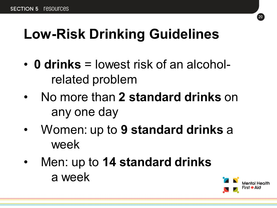 Low-Risk Drinking Guidelines