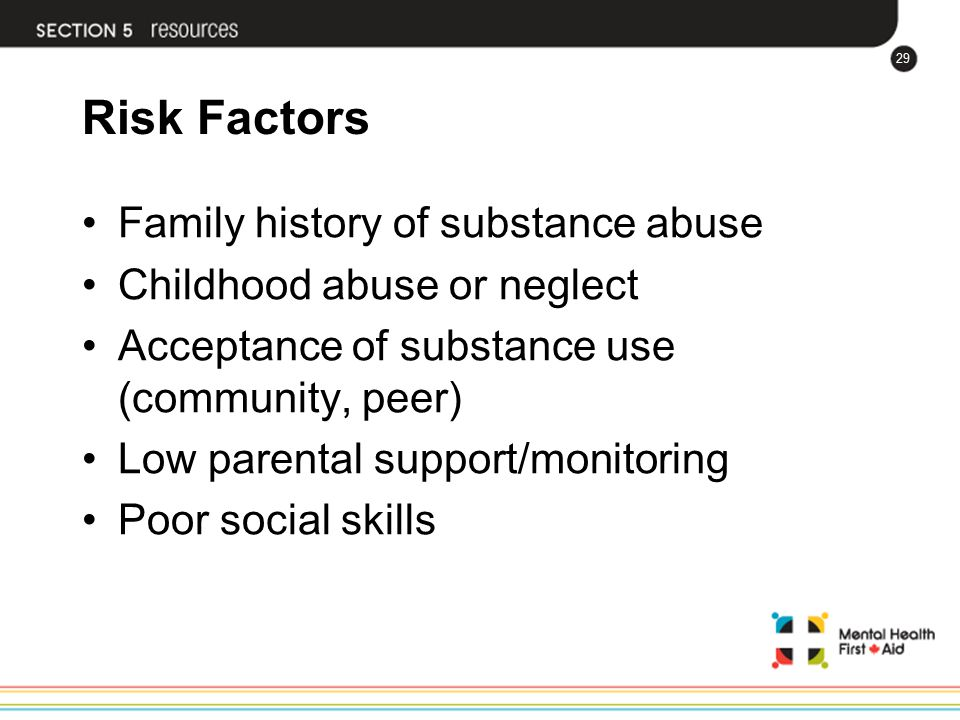 Risk Factors Family history of substance abuse