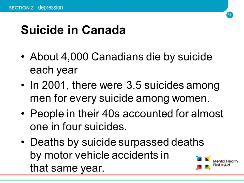 Suicide in Canada About 4,000 Canadians die by suicide each year