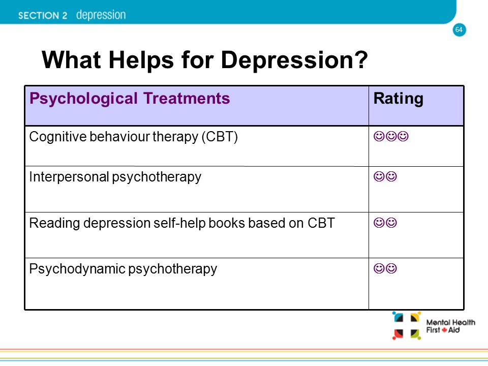 What Helps for Depression