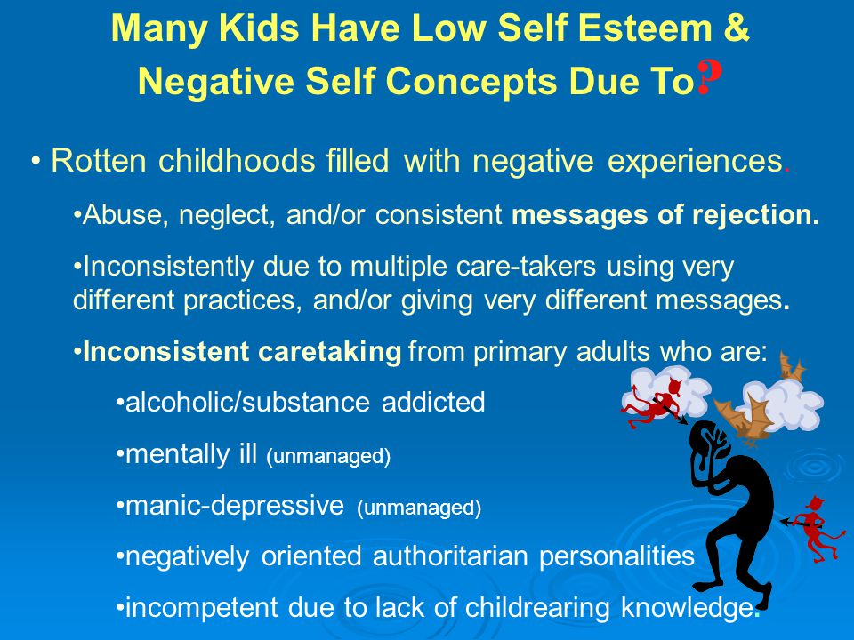 Many Kids Have Low Self Esteem & Negative Self Concepts Due To