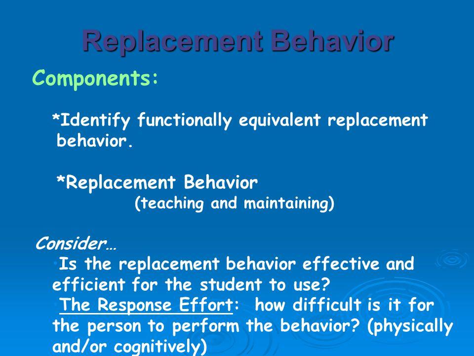 Replacement Behavior Components: behavior. *Replacement Behavior