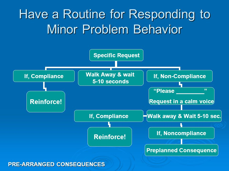 Have a Routine for Responding to Minor Problem Behavior