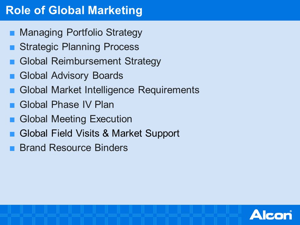 Role of Global Marketing