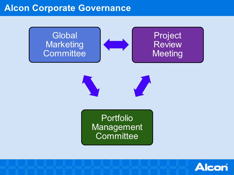 Alcon Corporate Governance