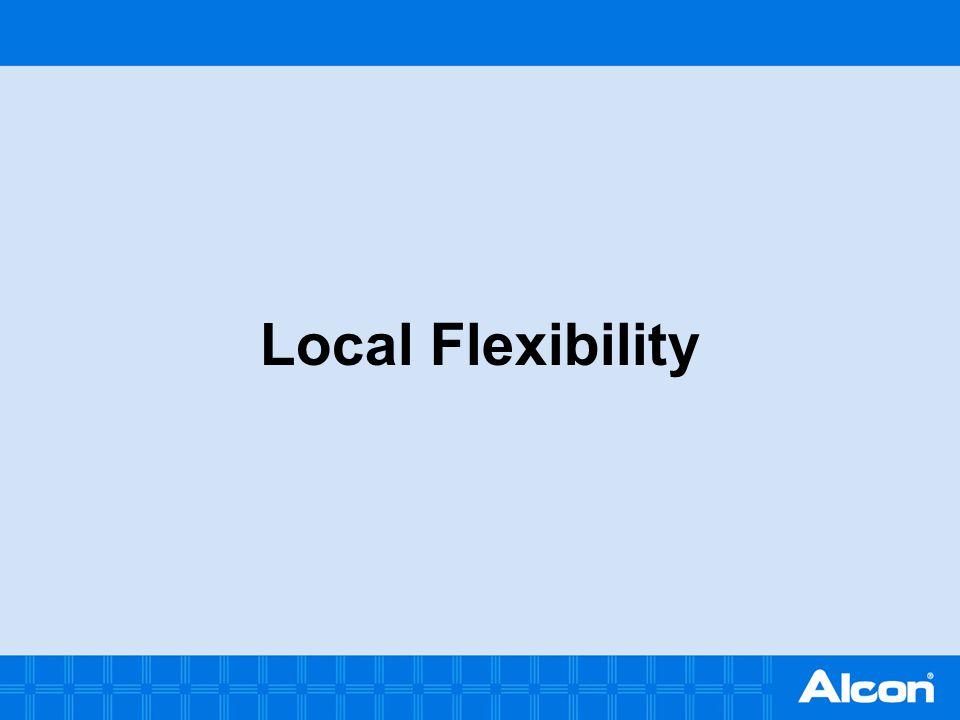 Local Flexibility