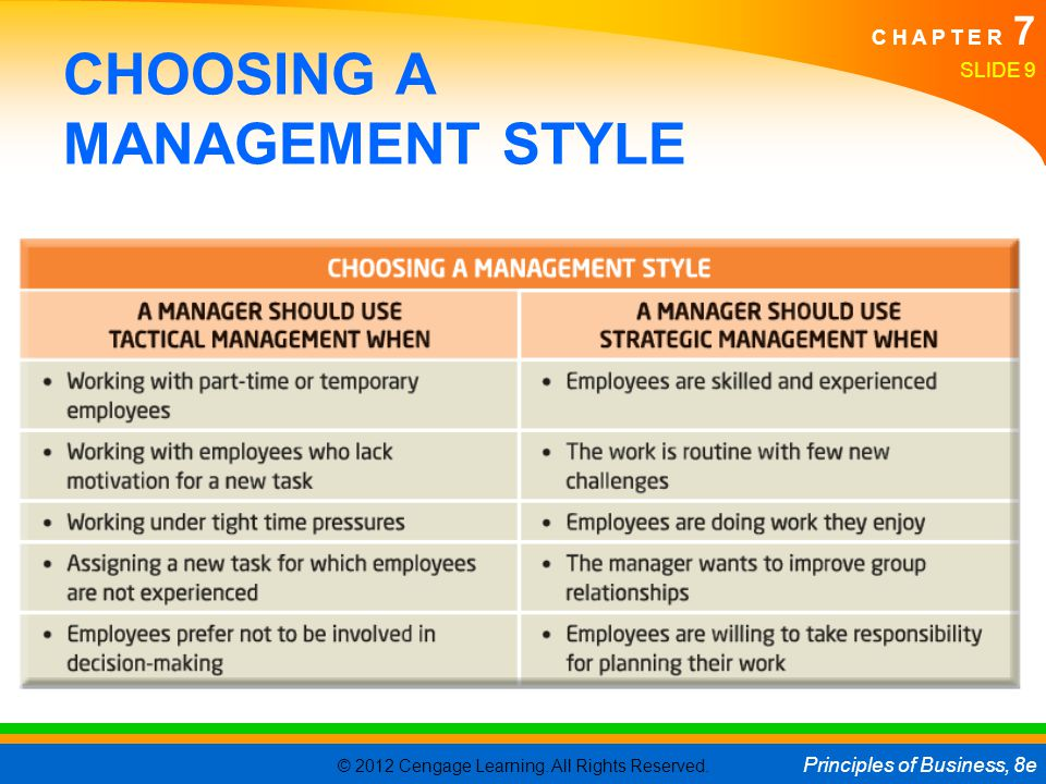 Leadership Styles: Decision Making