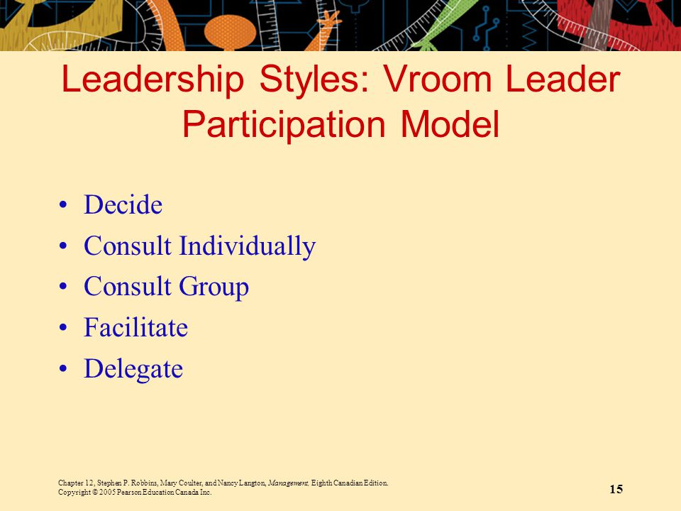 Leadership Styles: Vroom Leader Participation Model