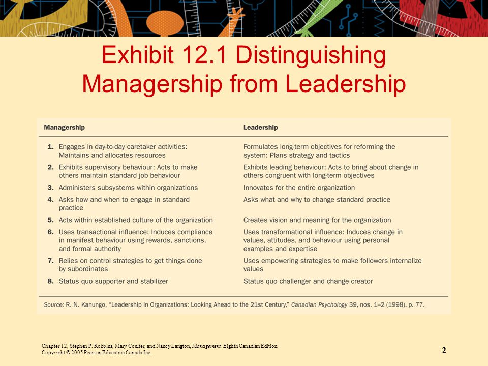 Exhibit 12.1 Distinguishing Managership from Leadership