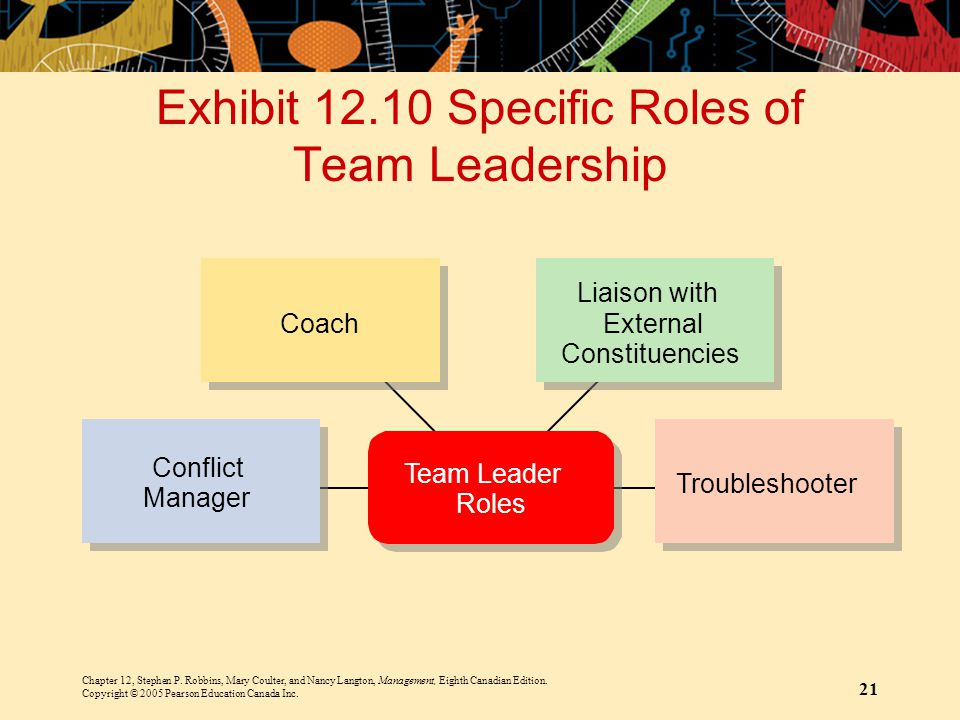 Exhibit 12.10 Specific Roles of Team Leadership