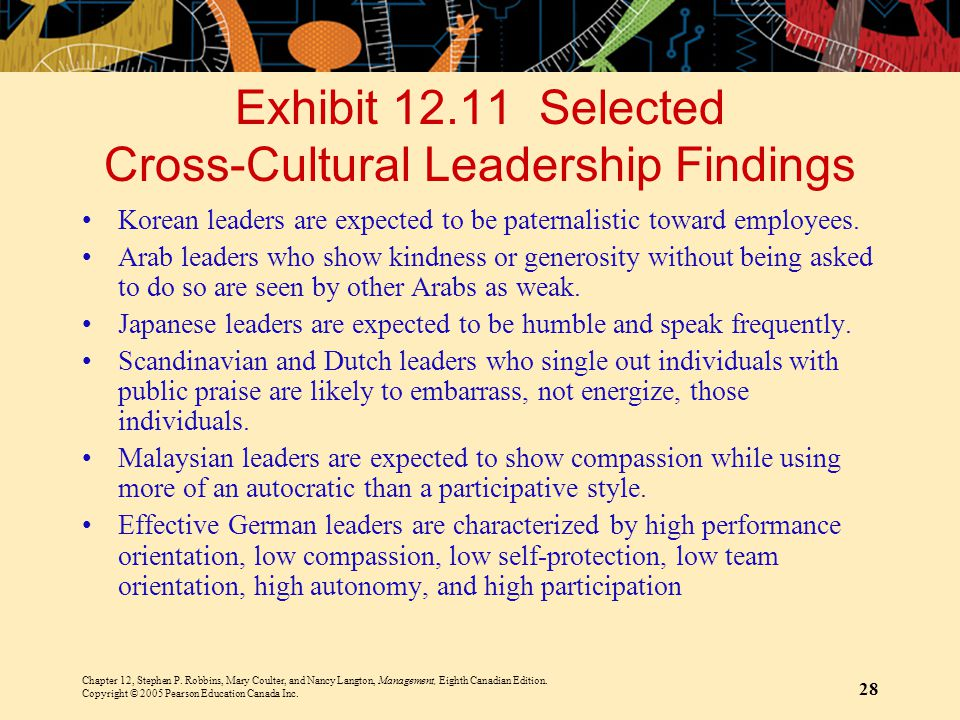 Exhibit 12.11 Selected Cross-Cultural Leadership Findings