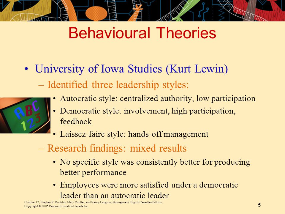 Behavioural Theories University of Iowa Studies (Kurt Lewin)