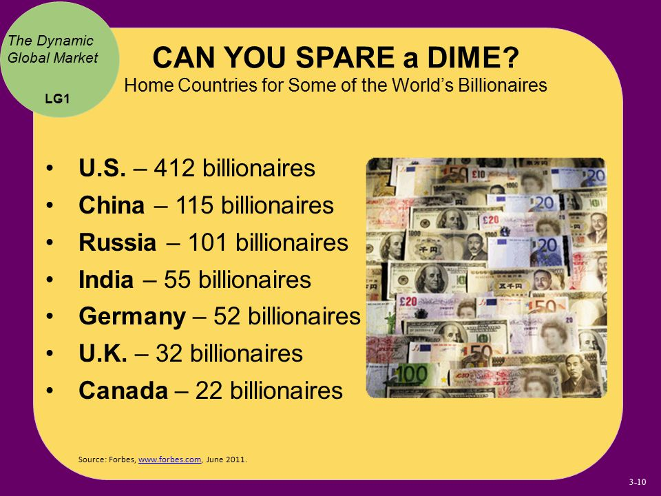 CAN YOU SPARE a DIME Home Countries for Some of the World's Billionaires