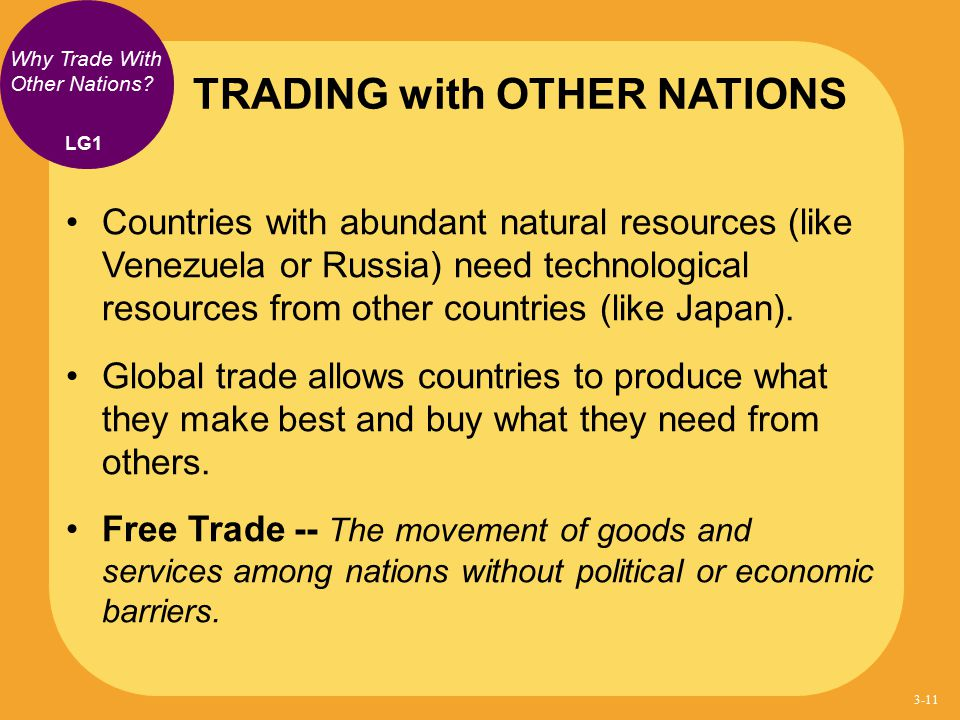 TRADING with OTHER NATIONS