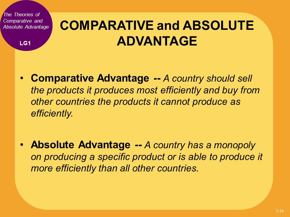 COMPARATIVE and ABSOLUTE ADVANTAGE