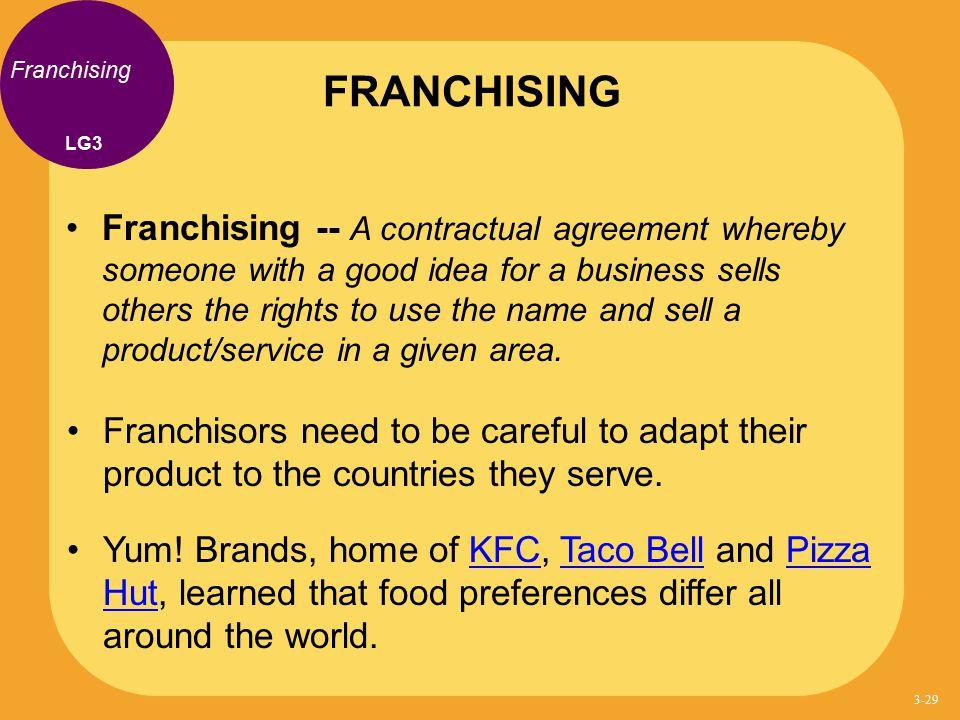 FRANCHISING Franchising. LG3.